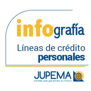 Imagen de Infografía de créditos personales